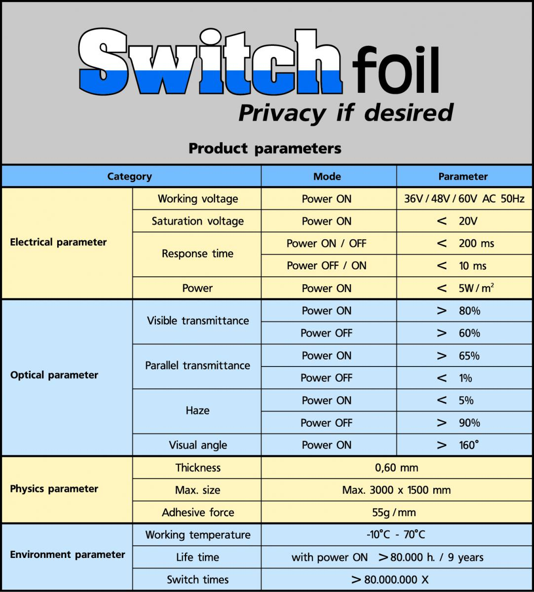 Switchfoil technical specifications